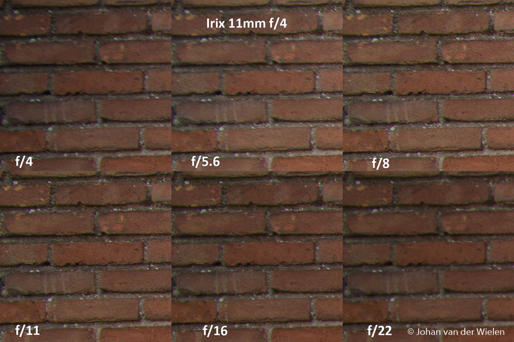 Hoek scherpte Irix 11mm bij verschillende diafragma waarden.