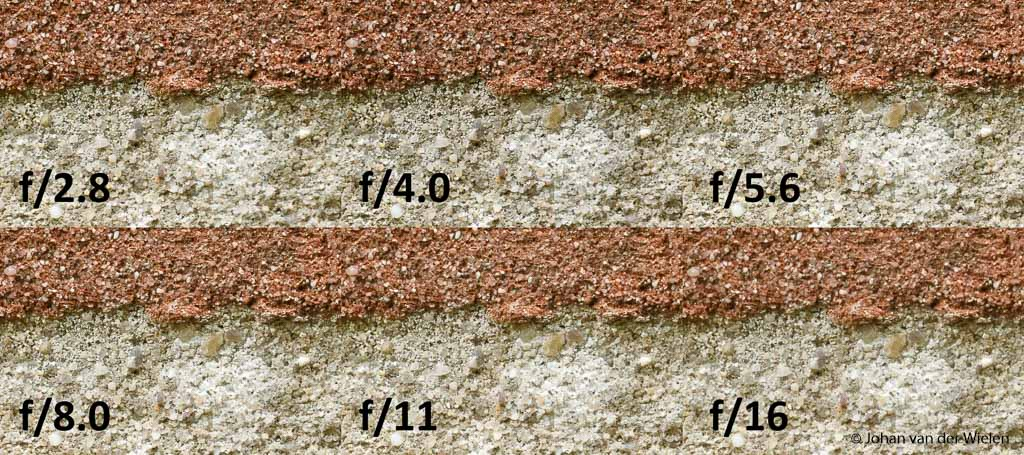 100% uitsneden uit de vorige beelden. In alle eerlijkheid … ik zie geen verschil tussen f/2.8 en f/8 en dat is best indrukwekkend!