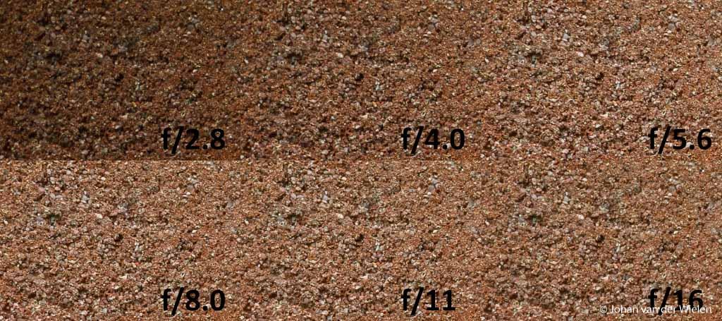 100% uitsnede uit de linkerbovenhoek. Op f/2.8 nog soft, vanaf f/4.0 acceptabel en op f/5.6 op volle sterkte.