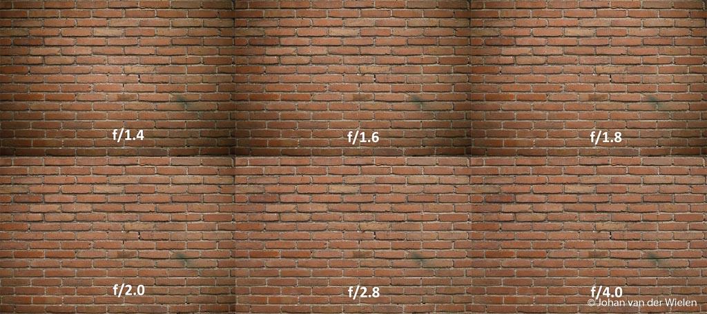 Vignettering van de Sigma 28 mm f/1.4 ART bij diverse diafragmawaarden.
