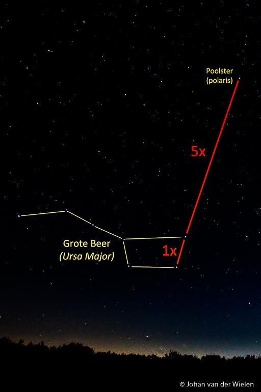 Zoek de Grote Beer en trek de lijn tussen de buitenste sterren 5x door.